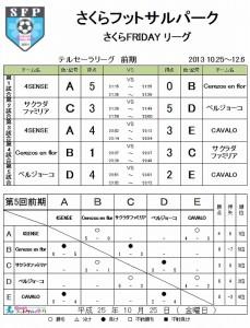 CapD20131028